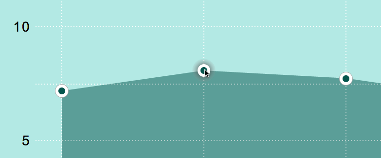 Creating interactive graphs with SVG, Part 2 - Roemer's blog